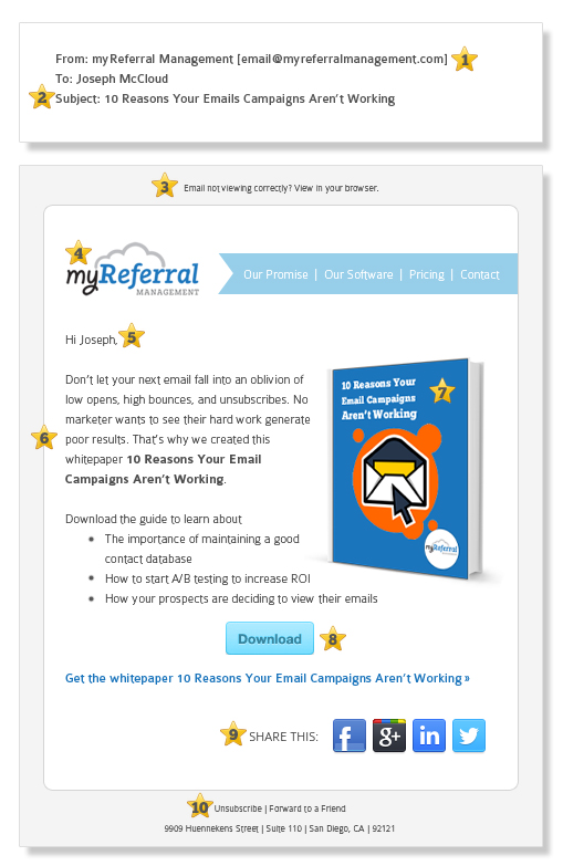Email marketing (graphic: myReferralndex)