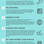 Linkedin Marketing (infographic)